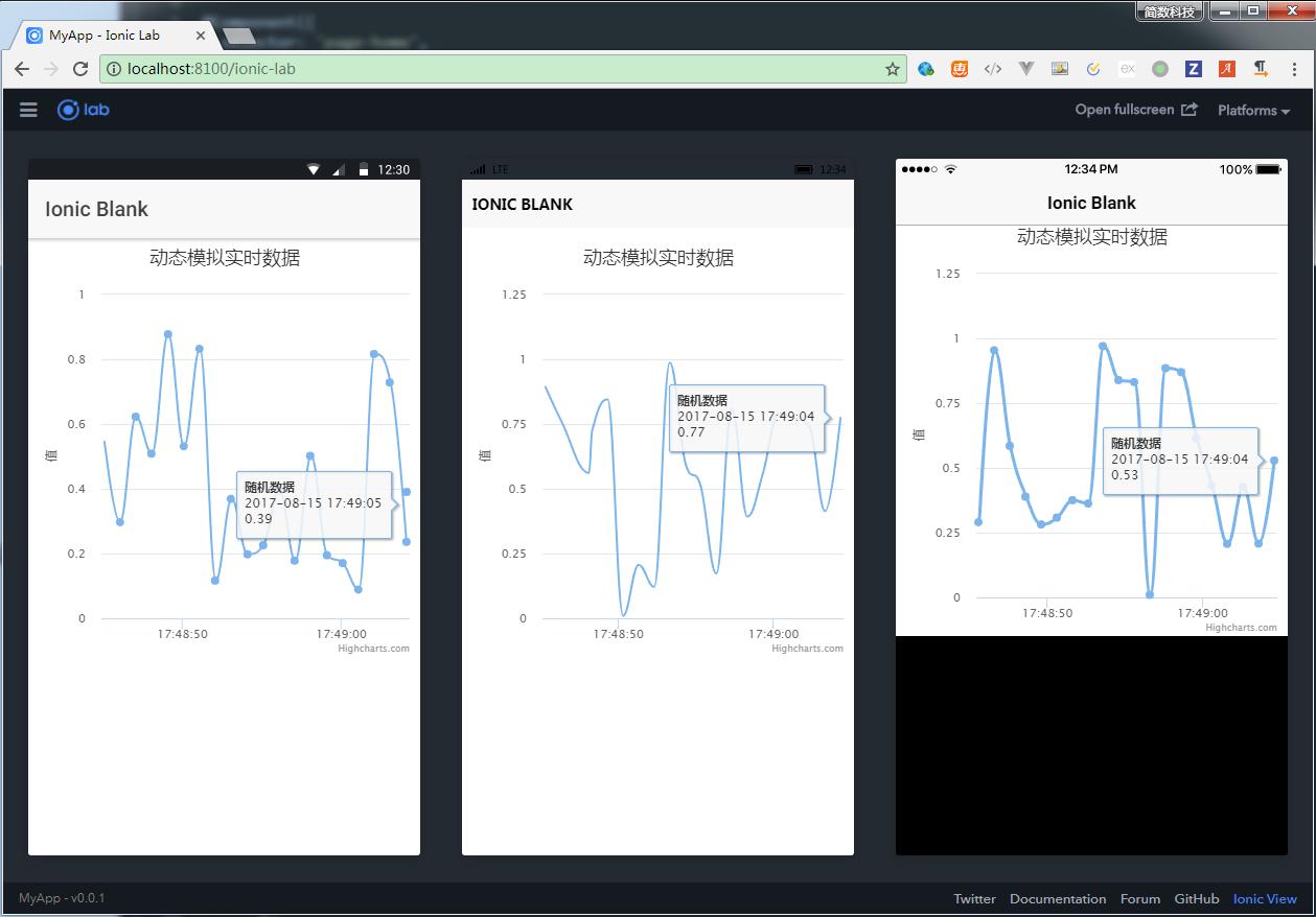 Ionic App 中的 Highcharts 图表